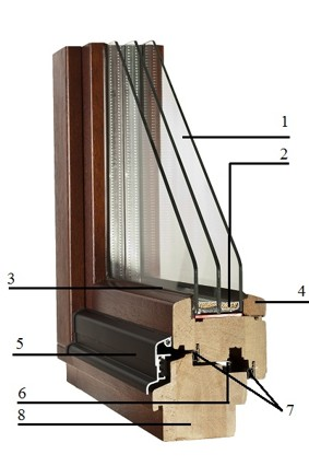 Eiche iv 92 24 fenster for Fenster 0 5 w m2k
